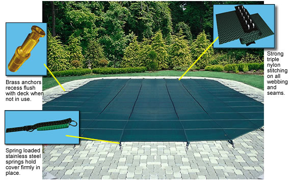 Swimming Pool Discounterssafety Cover Parts