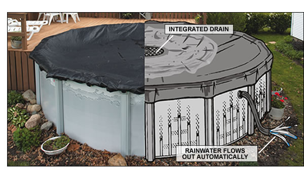 Swimming Pool Discounters Ez Drain Aboveground Winter Cover From