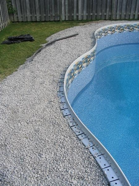Aluminum Rimlock Coping Included With All In Ground Pool